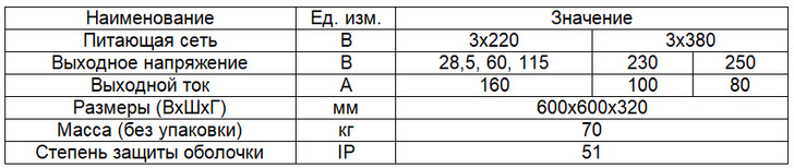 ЗАО «МПОТК «ТЕХНОКОМПЛЕКТ» поставила партию ПНЗП-М «Дубна» в Узбекистан события, Новости