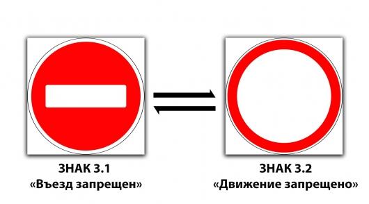 12 дорожных знаков, которые легко перепутать дорожные знаки