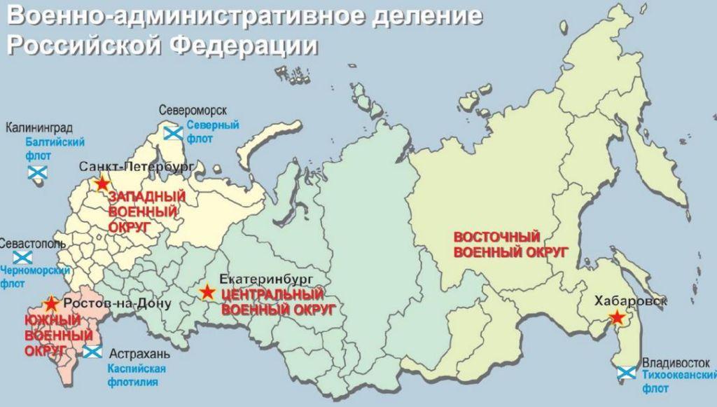 С какой целью меняется структура Вооруженных сил России? военные, Армия и флот